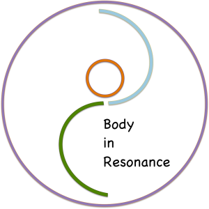 Logo BODY IN RESONANCE